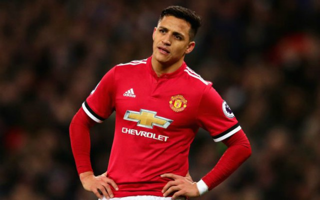 Alexis Sanchez and His Manchester United Struggles